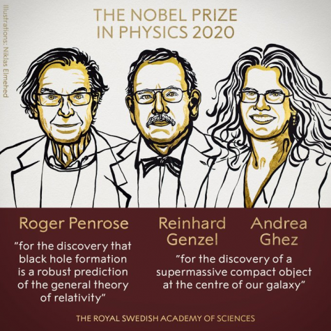 2020 Nobel Prizes Awarded in Physics, Chemistry