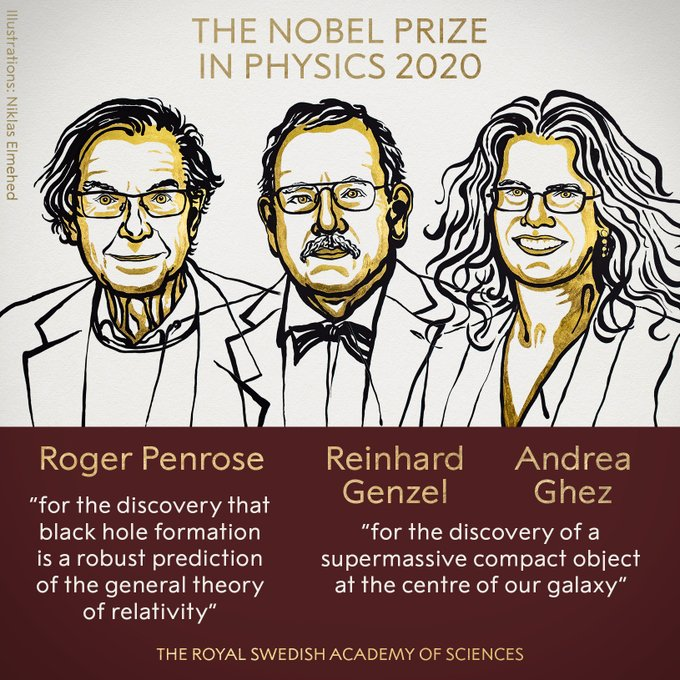2020+Nobel+Prizes+Awarded+in+Physics%2C+Chemistry